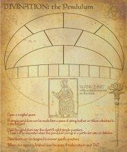 Sandgroan Blank Pendulum Chart Color1