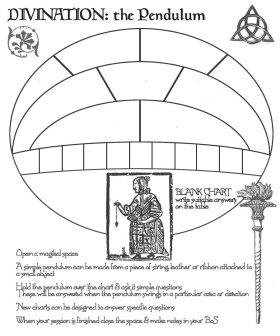 Sandgroan Blank Pendulum Chart1