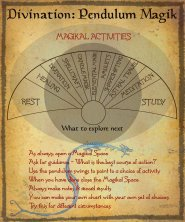 Sandgroan Pre Made Pendulum Chart1