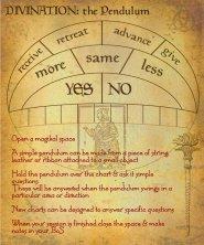 Sandgroan Pre Made Pendulum Chart2